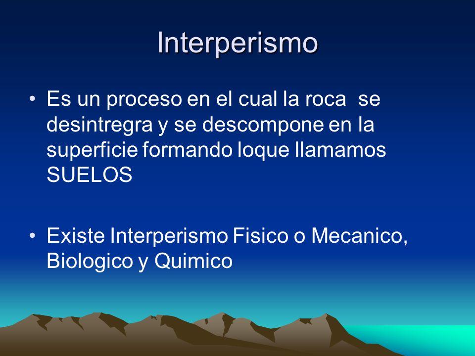 Interperismo Es un proceso en el cual la roca se desintregra y se descompone en la superficie formando loque llamamos SUELOS.