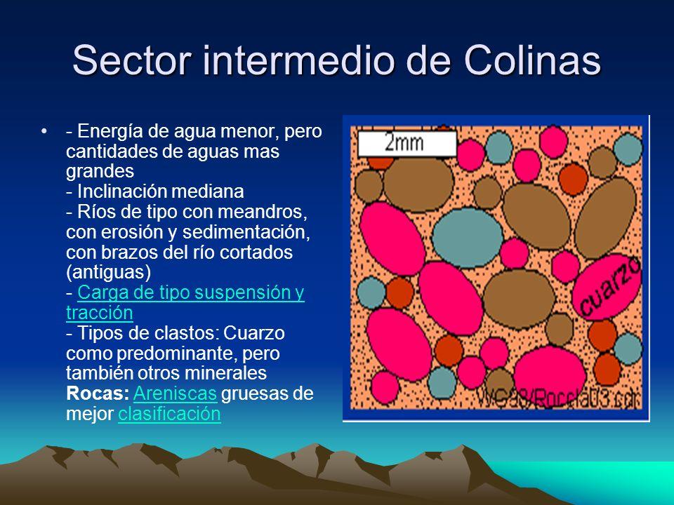 Sector intermedio de Colinas