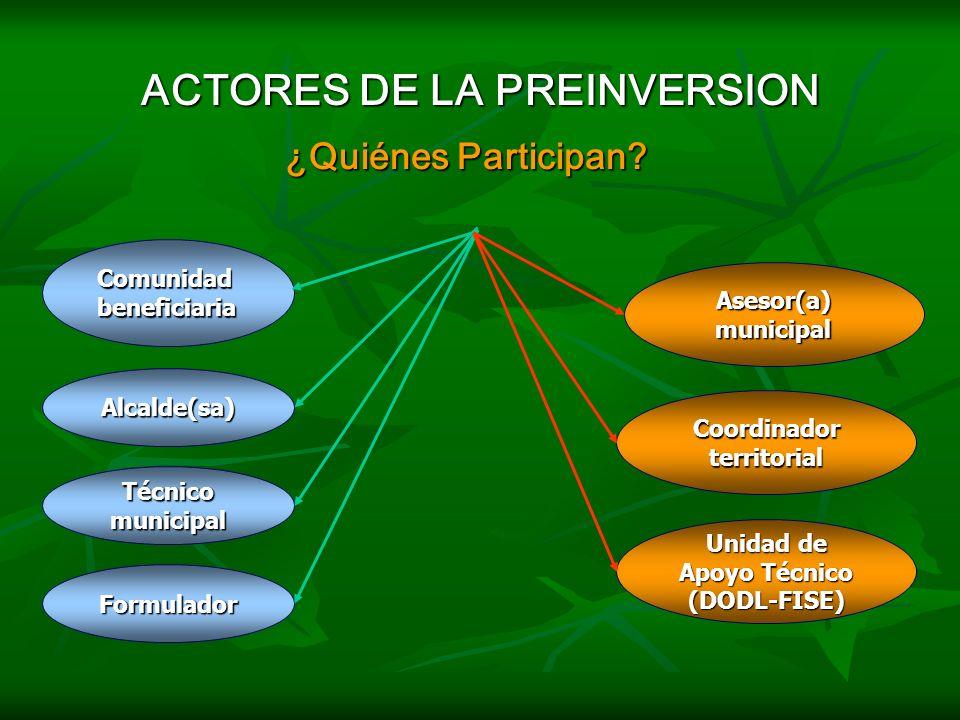ACTORES DE LA PREINVERSION
