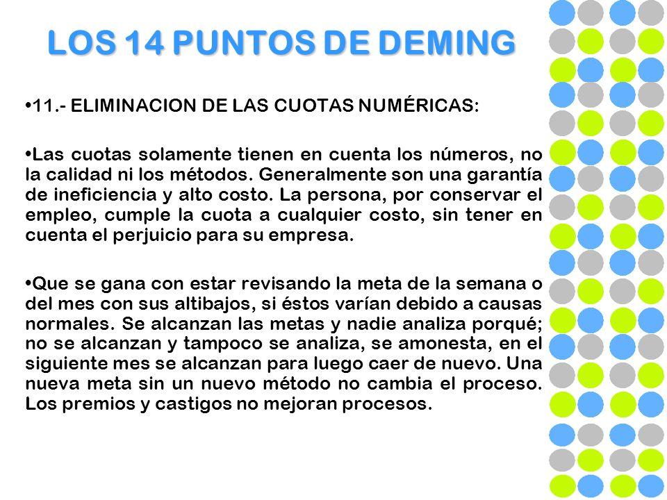 LOS 14 PUNTOS DE DEMING 11.- ELIMINACION DE LAS CUOTAS NUMÉRICAS: