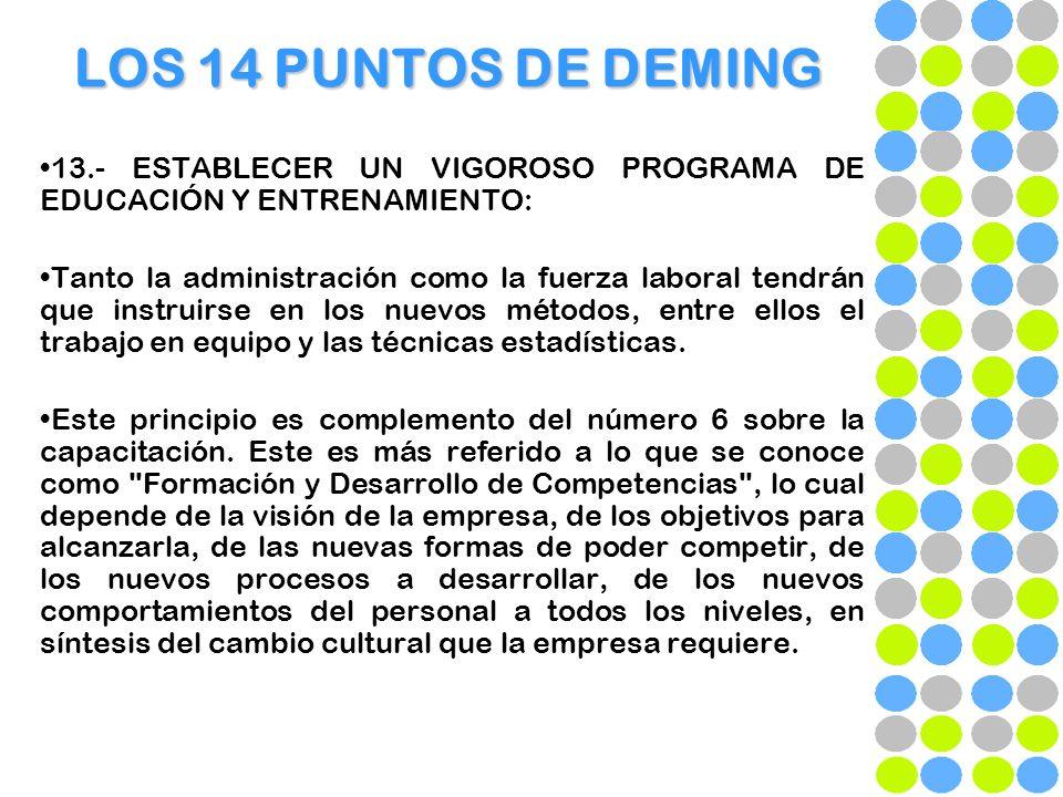 LOS 14 PUNTOS DE DEMING 13.- ESTABLECER UN VIGOROSO PROGRAMA DE EDUCACIÓN Y ENTRENAMIENTO: