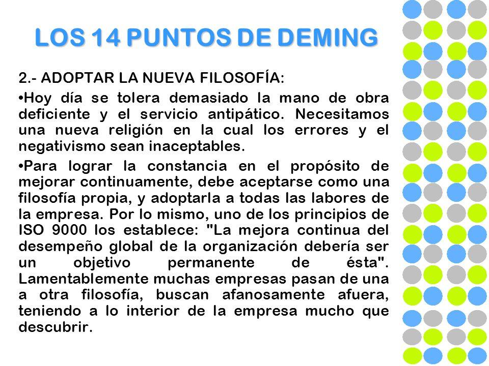 LOS 14 PUNTOS DE DEMING 2.- ADOPTAR LA NUEVA FILOSOFÍA: