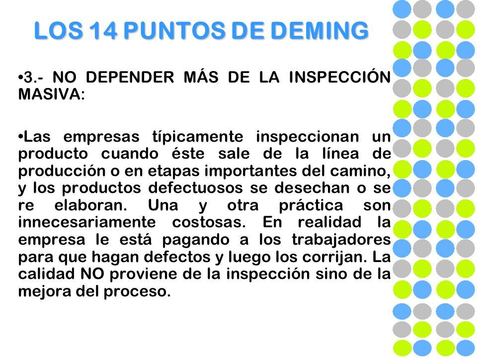 LOS 14 PUNTOS DE DEMING 3.- NO DEPENDER MÁS DE LA INSPECCIÓN MASIVA: