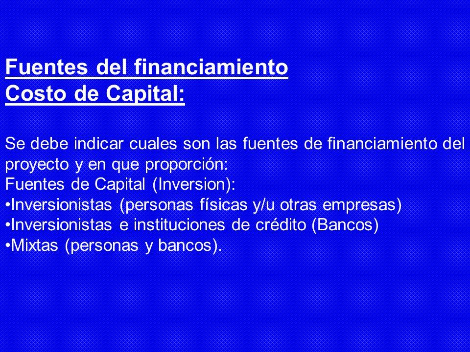 Fuentes del financiamiento Costo de Capital: