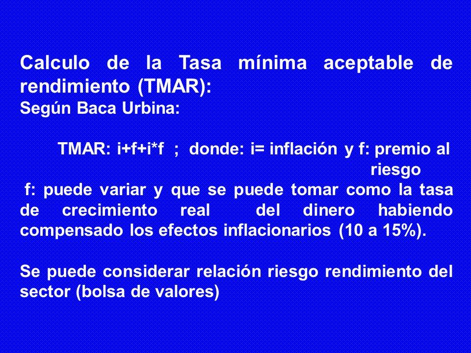 Calculo de la Tasa mínima aceptable de rendimiento (TMAR):