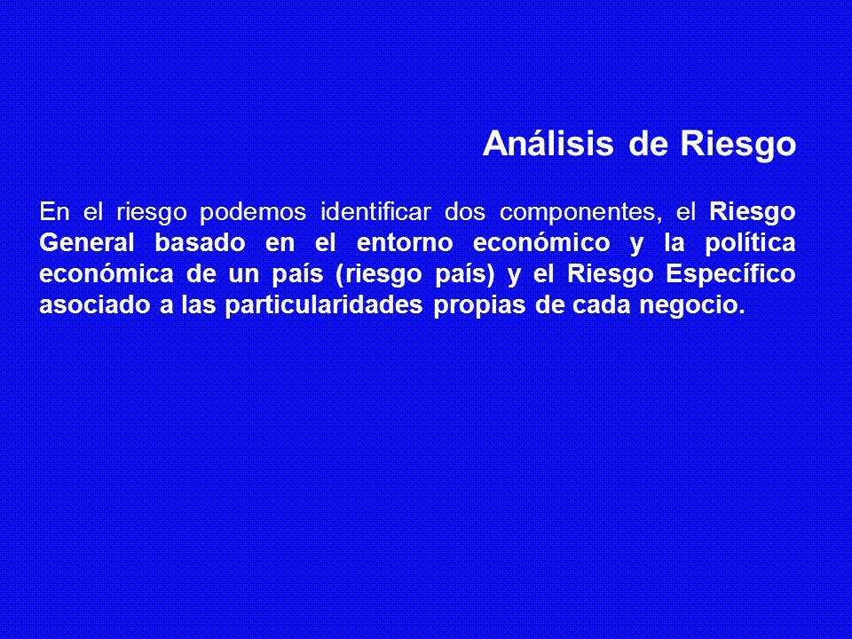 Análisis de Riesgo.