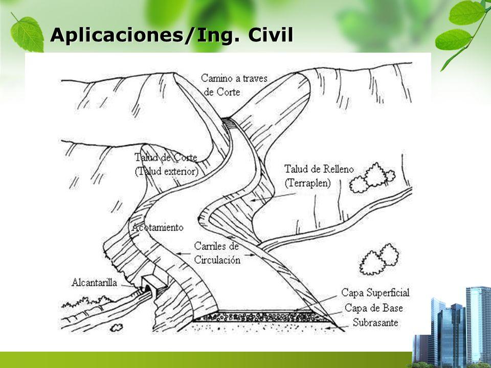 Aplicaciones/Ing. Civil