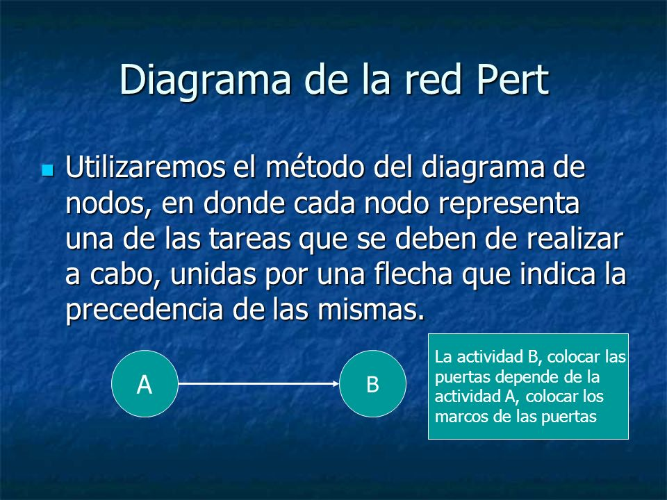 Diagrama de la red Pert