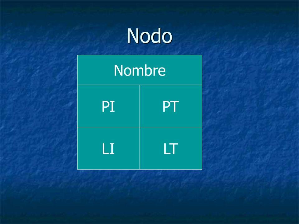 Nodo Nombre PI PT LI LT