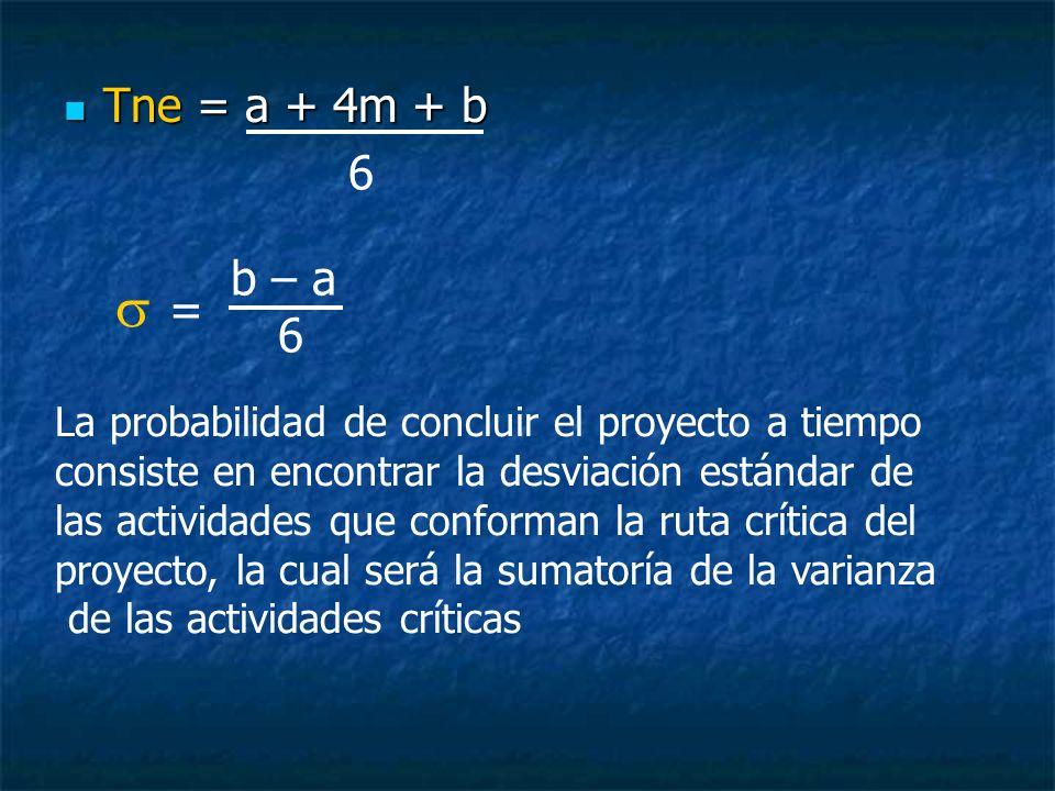 Tne = a + 4m + b 6. b – a.  = 6. La probabilidad de concluir el proyecto a tiempo. consiste en encontrar la desviación estándar de.