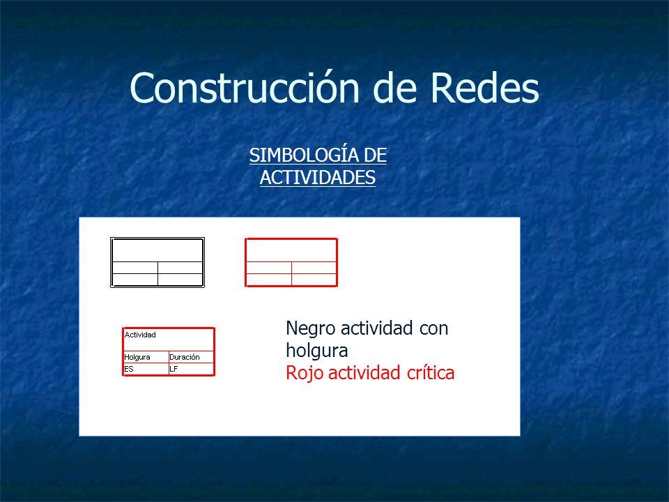 SIMBOLOGÍA DE ACTIVIDADES