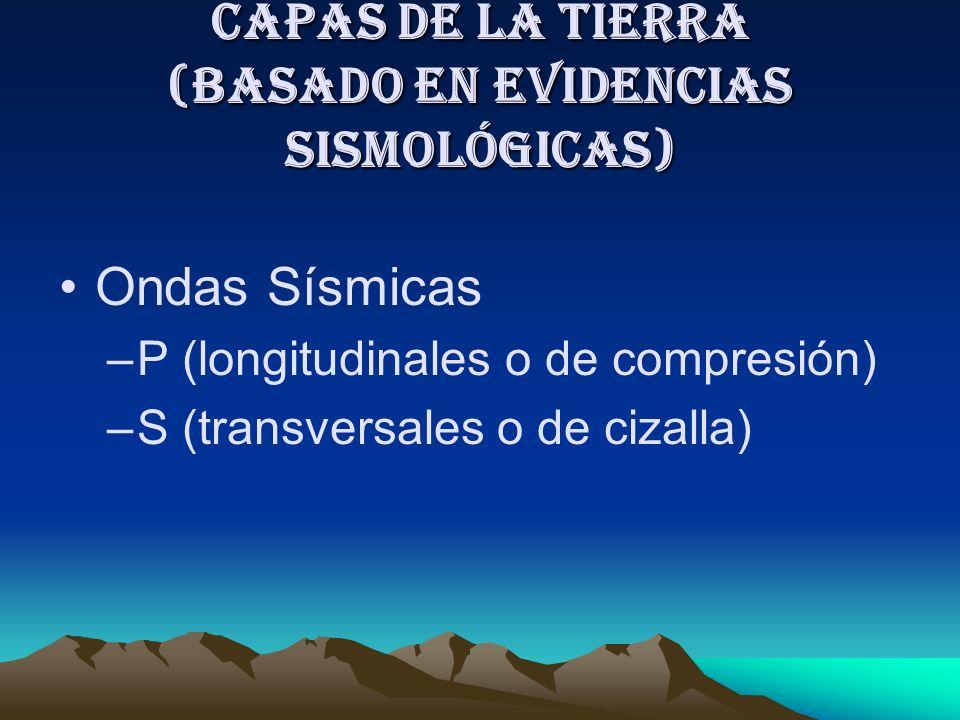 Capas de la Tierra (basado en evidencias Sismológicas)