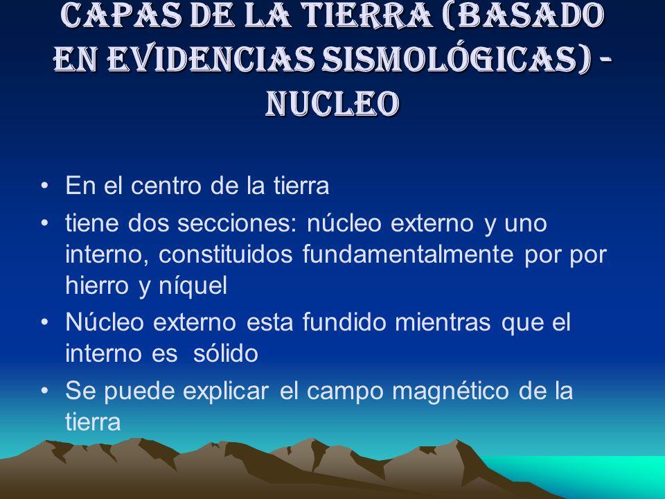 Capas de la Tierra (basado en evidencias Sismológicas) - NUCLEO