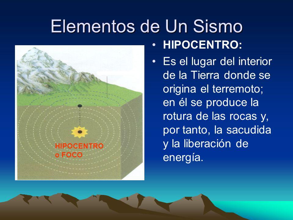 Elementos de Un Sismo HIPOCENTRO: