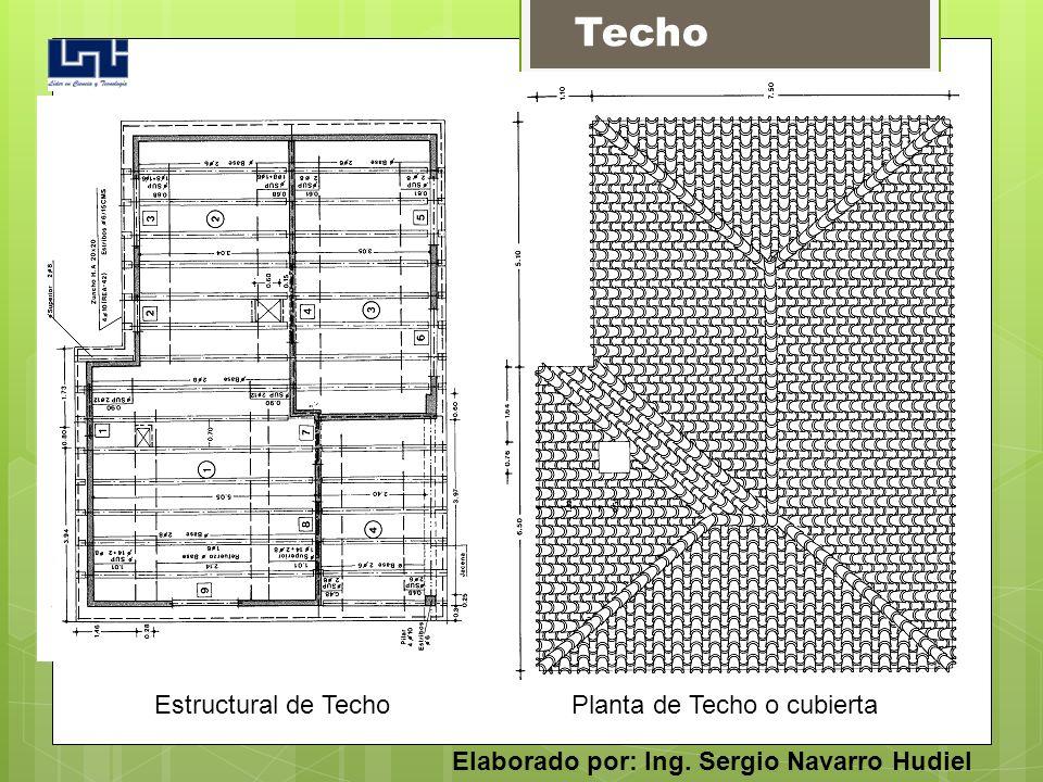 Techo Estructural de Techo Planta de Techo o cubierta