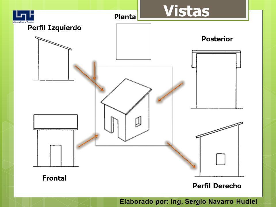 Vistas Planta Perfil Izquierdo Posterior Frontal Perfil Derecho