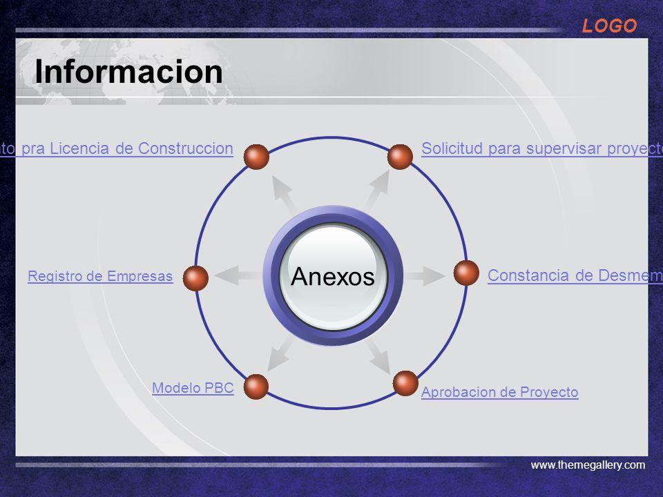 Informacion Anexos Reglamento pra Licencia de Construccion