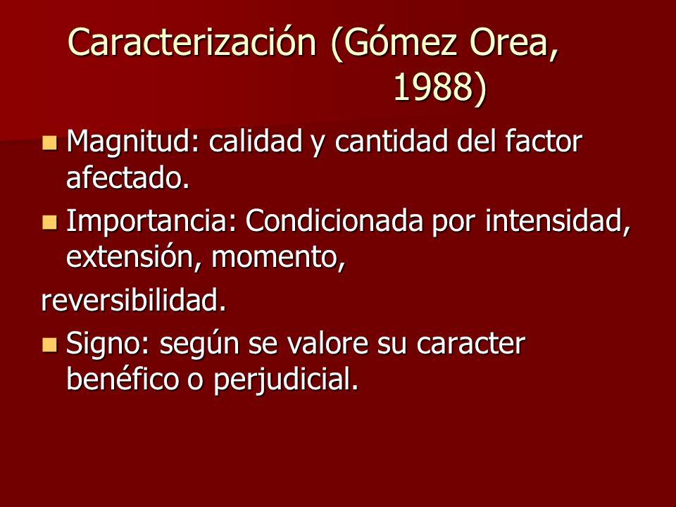 Caracterización (Gómez Orea, 1988)