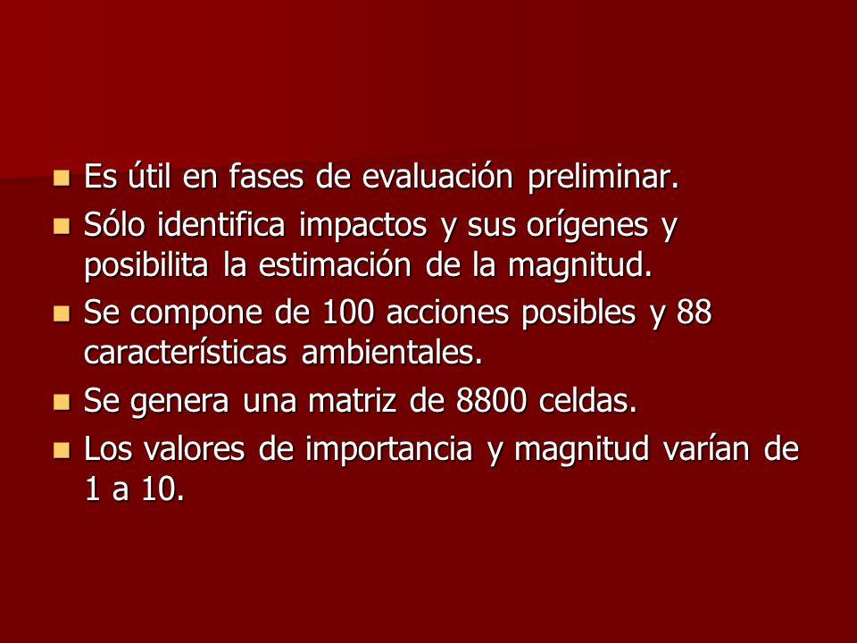 Es útil en fases de evaluación preliminar.