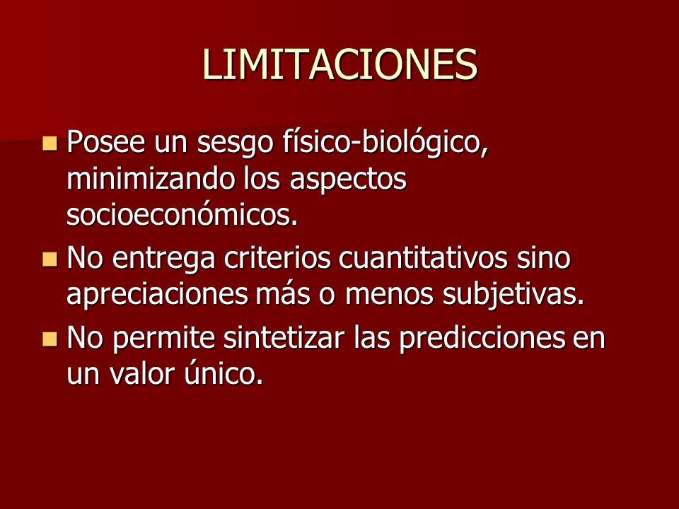 LIMITACIONES Posee un sesgo físico-biológico, minimizando los aspectos socioeconómicos.