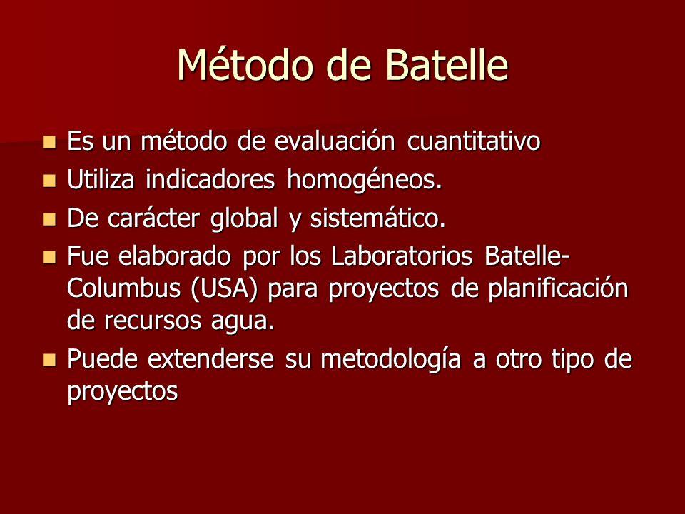 Método de Batelle Es un método de evaluación cuantitativo