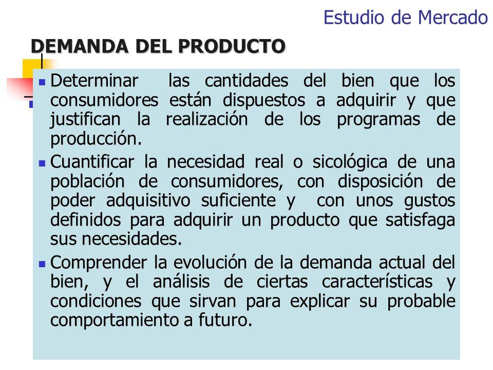 Estudio de Mercado DEMANDA DEL PRODUCTO