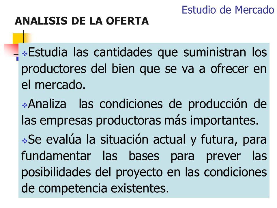 Estudio de Mercado ANALISIS DE LA OFERTA. Estudia las cantidades que suministran los productores del bien que se va a ofrecer en el mercado.