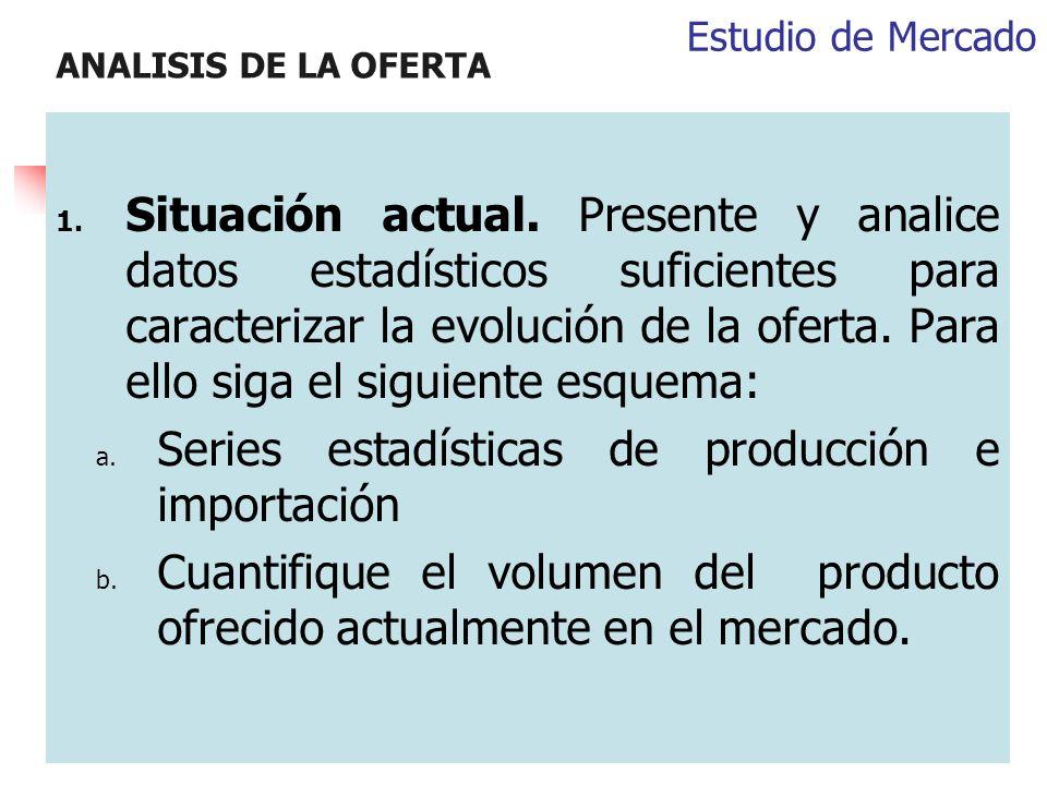 Series estadísticas de producción e importación