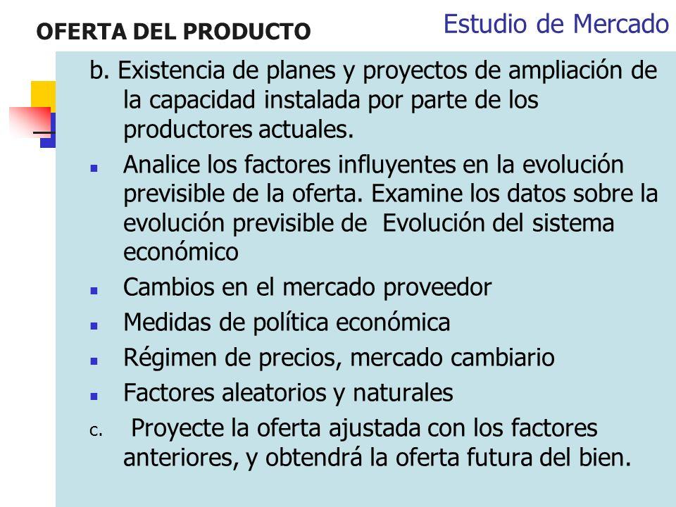 OFERTA DEL PRODUCTO Estudio de Mercado.