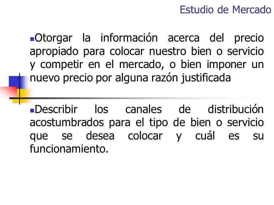 Estudio de Mercado Estudio de Mercado.