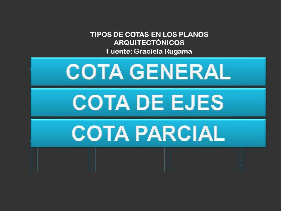 COTA GENERAL COTA DE EJES COTA PARCIAL