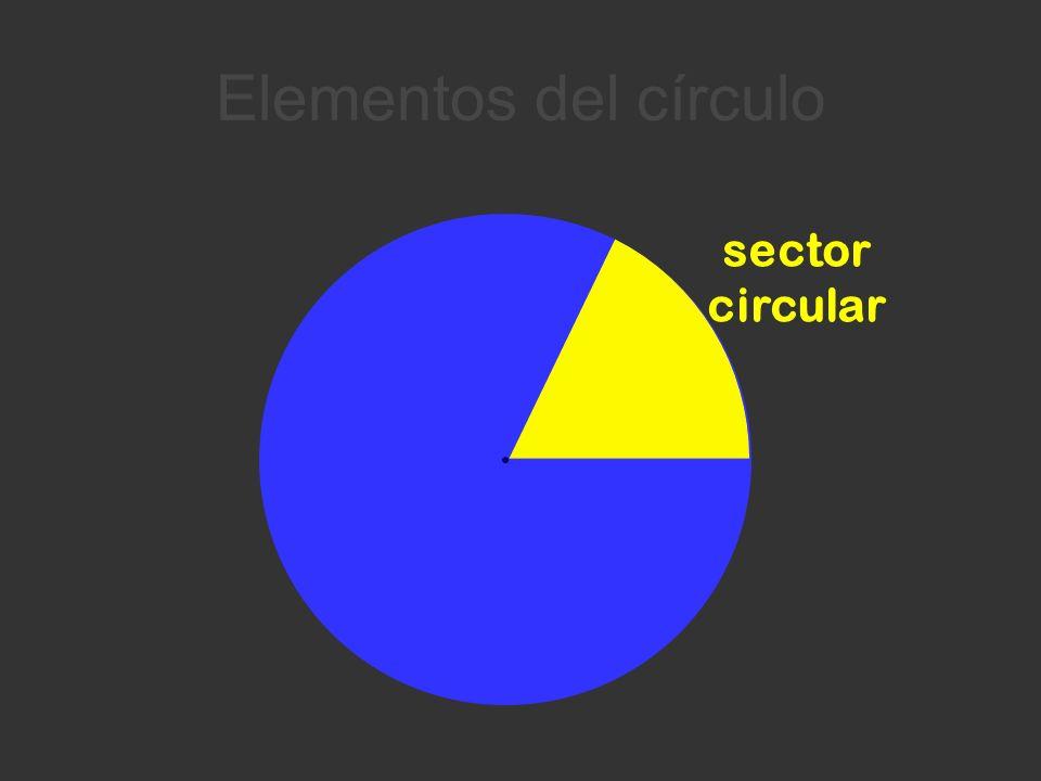 Elementos del círculo sector circular
