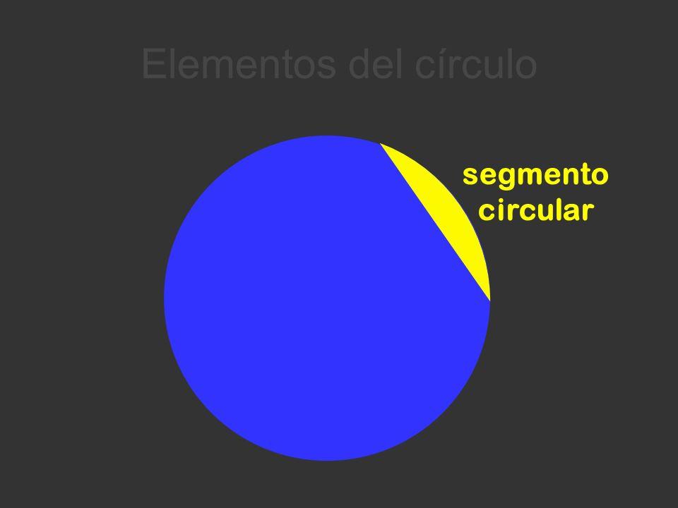 Elementos del círculo segmento circular