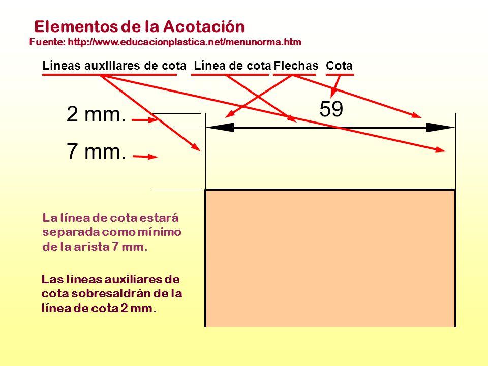 59 2 mm. 7 mm. Elementos de la Acotación Líneas auxiliares de cota
