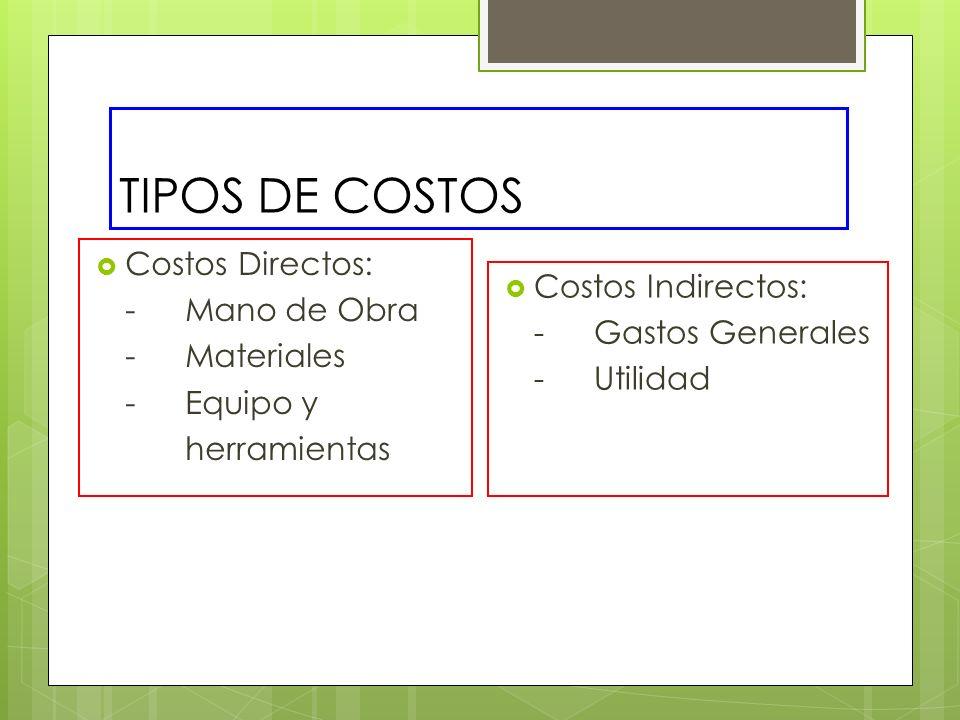 TIPOS DE COSTOS Costos Directos: - Mano de Obra - Materiales