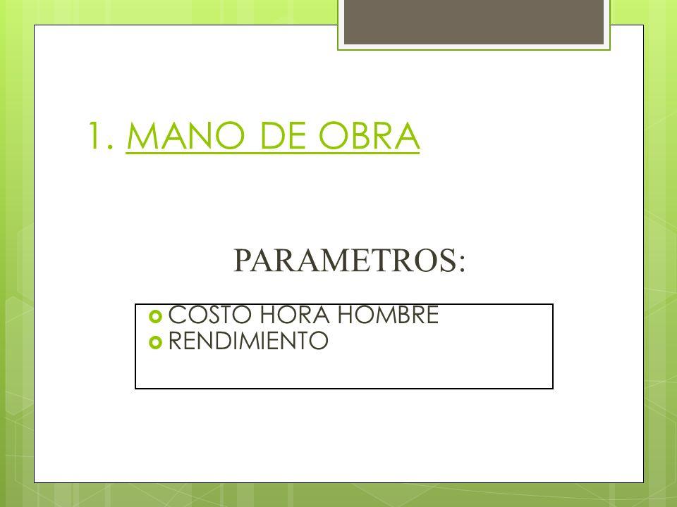 1. MANO DE OBRA PARAMETROS: COSTO HORA HOMBRE RENDIMIENTO