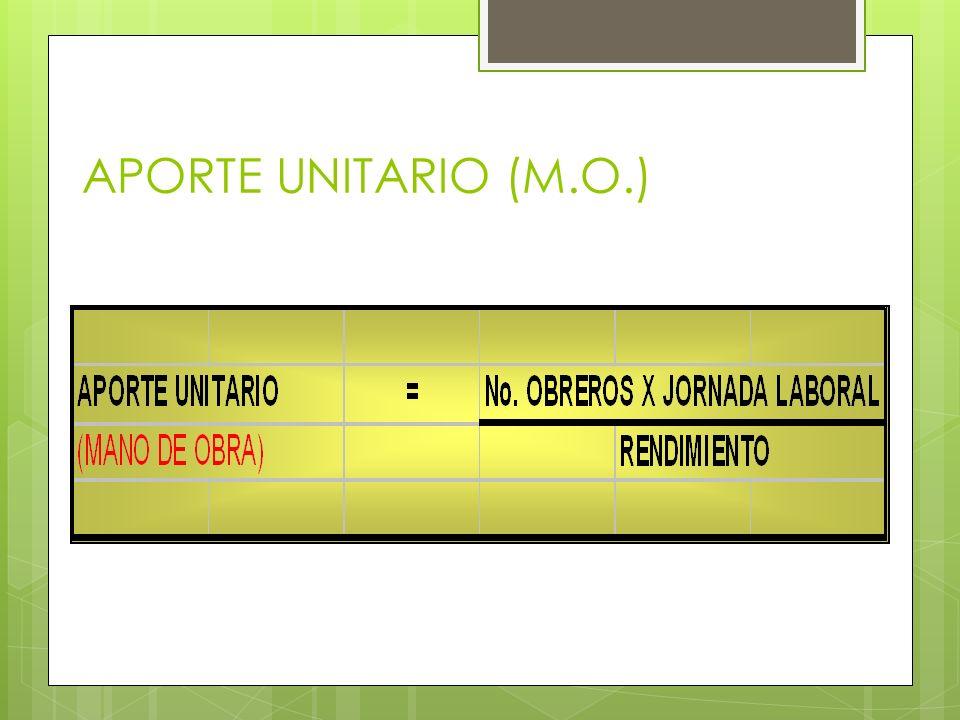 APORTE UNITARIO (M.O.)