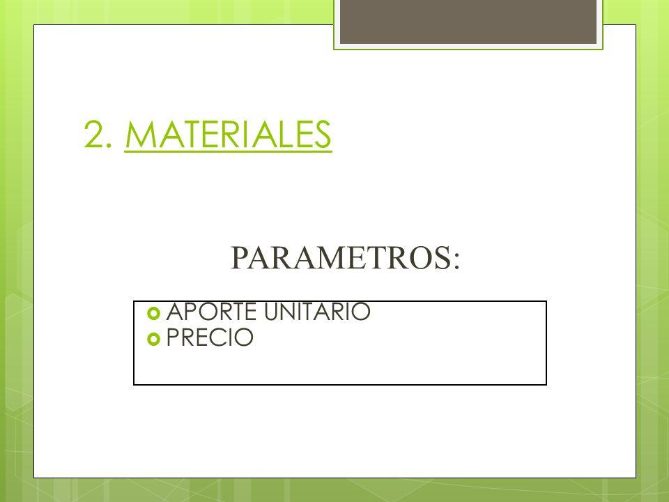 2. MATERIALES PARAMETROS: APORTE UNITARIO PRECIO