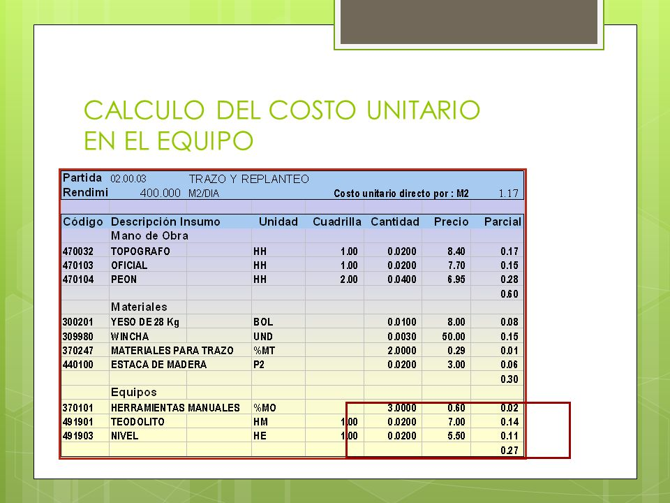 CALCULO DEL COSTO UNITARIO EN EL EQUIPO
