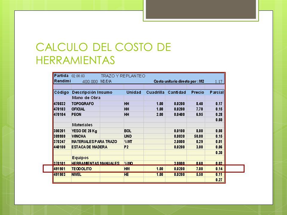 CALCULO DEL COSTO DE HERRAMIENTAS