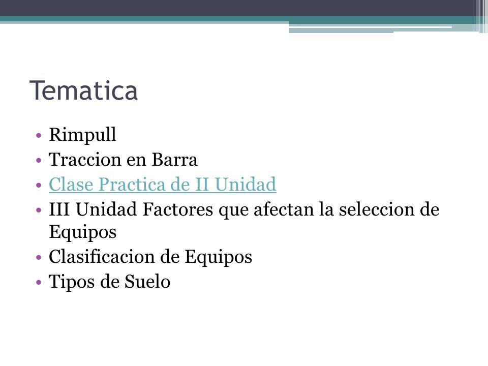 Tematica Rimpull Traccion en Barra Clase Practica de II Unidad
