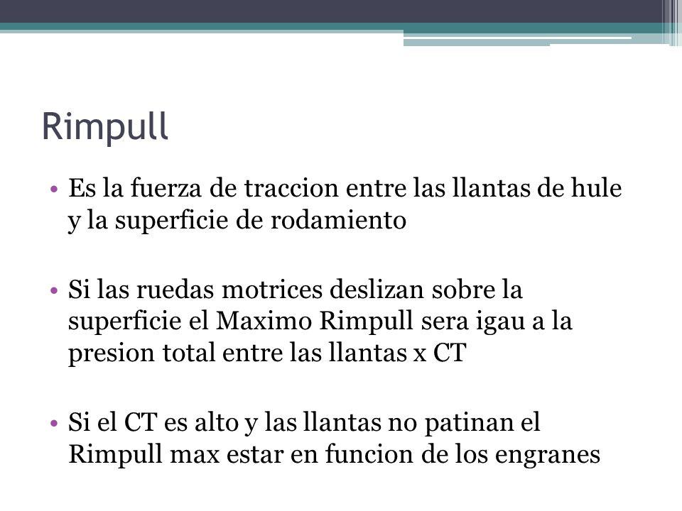 Rimpull Es la fuerza de traccion entre las llantas de hule y la superficie de rodamiento.