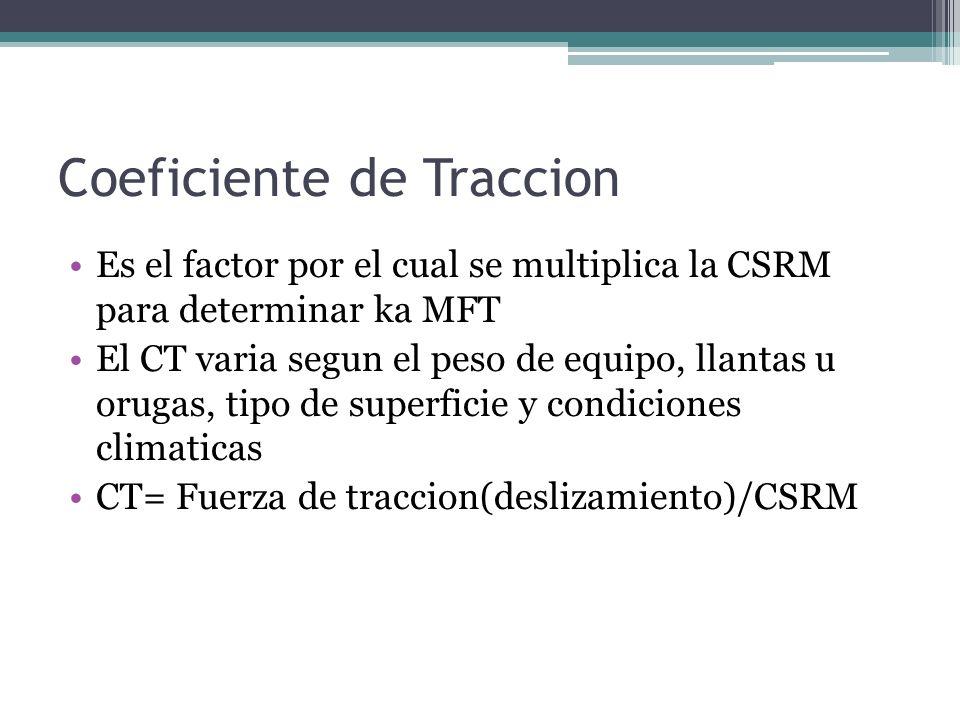 Coeficiente de Traccion
