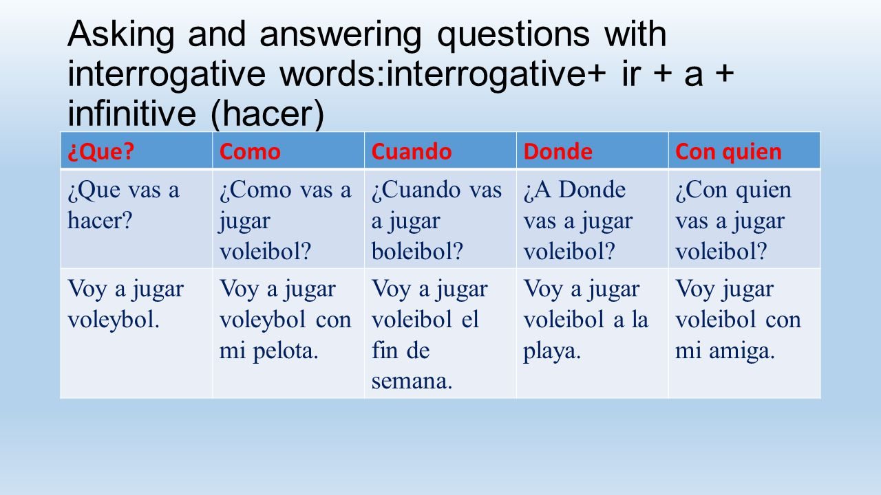 Asking and answering questions with interrogative words:interrogative+ ir + a + infinitive (hacer)