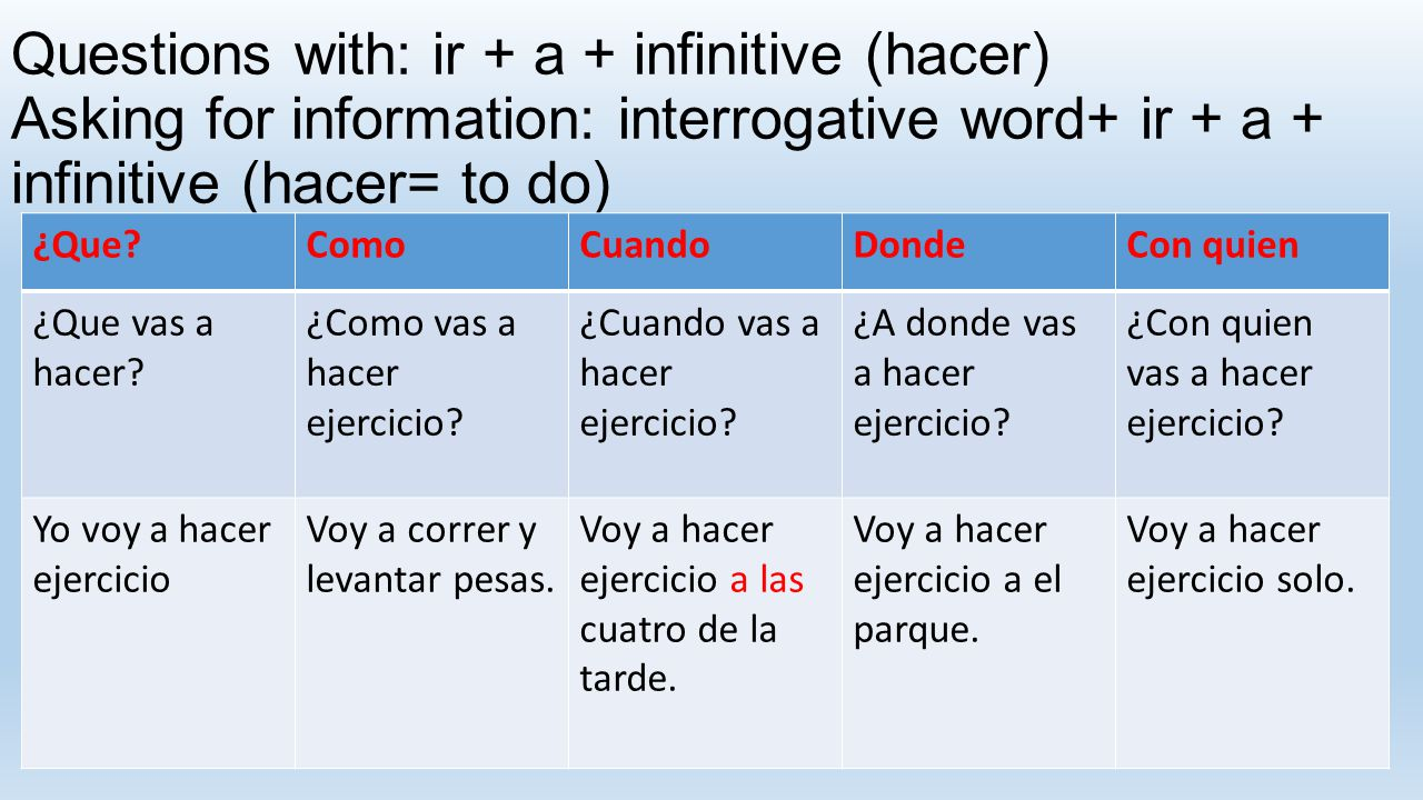 Questions with: ir + a + infinitive (hacer) Asking for information: interrogative word+ ir + a + infinitive (hacer= to do)