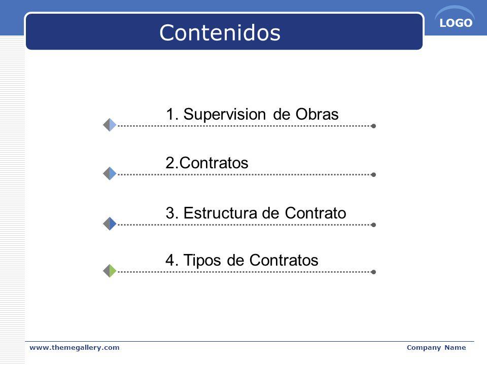 Contenidos 1. Supervision de Obras 2.Contratos