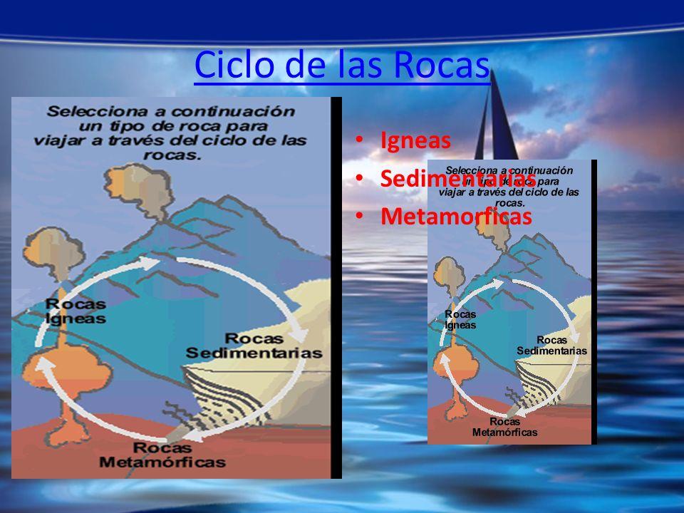 Ciclo de las Rocas Igneas Sedimentarias Metamorficas