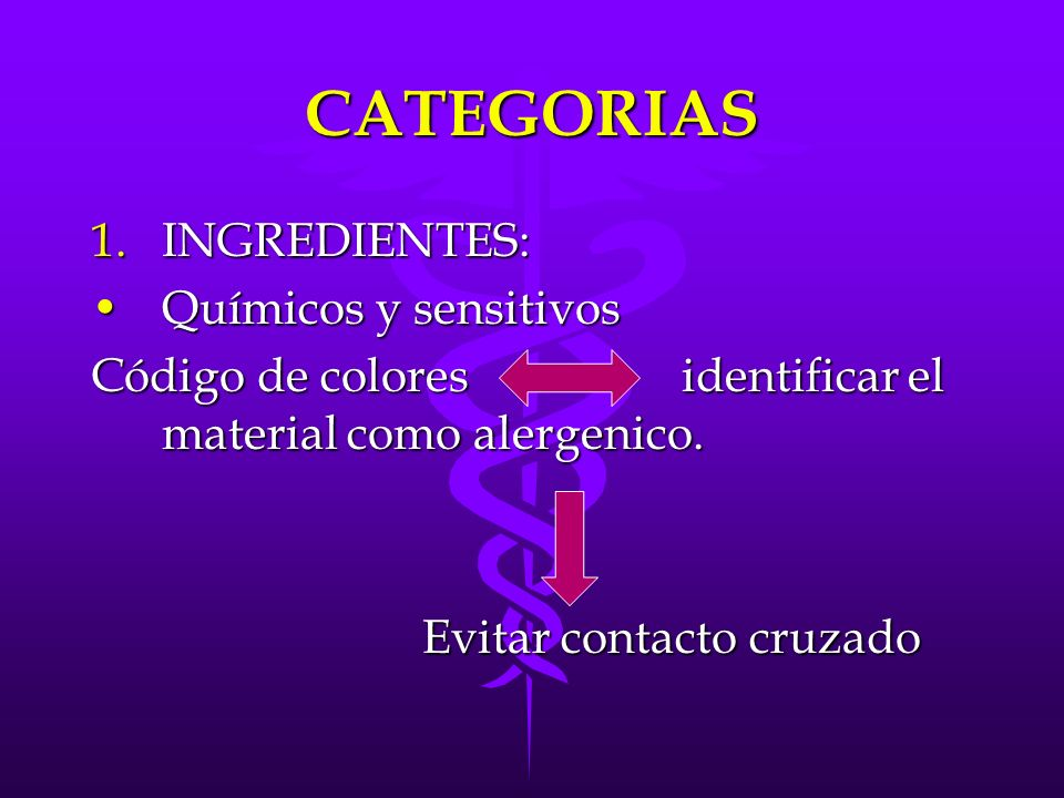CATEGORIAS INGREDIENTES: Químicos y sensitivos