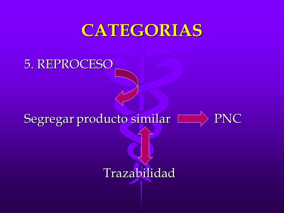 CATEGORIAS 5. REPROCESO Segregar producto similar PNC Trazabilidad