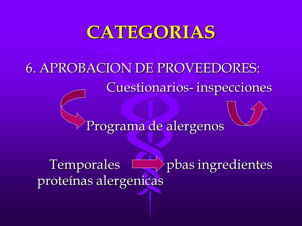 CATEGORIAS 6. APROBACION DE PROVEEDORES: Cuestionarios- inspecciones